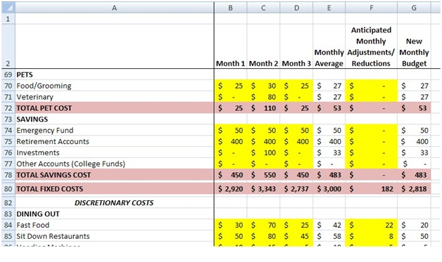 Sample Budget - Create A Budget In Excel With This Format | Saving